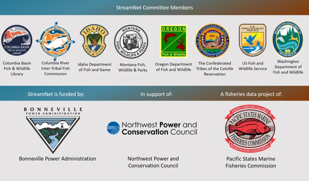 Organizations represented on the StreamNet Steering Committee, highlighting the specific role of BPA, NPCC, and PSMFC within StreamNet.